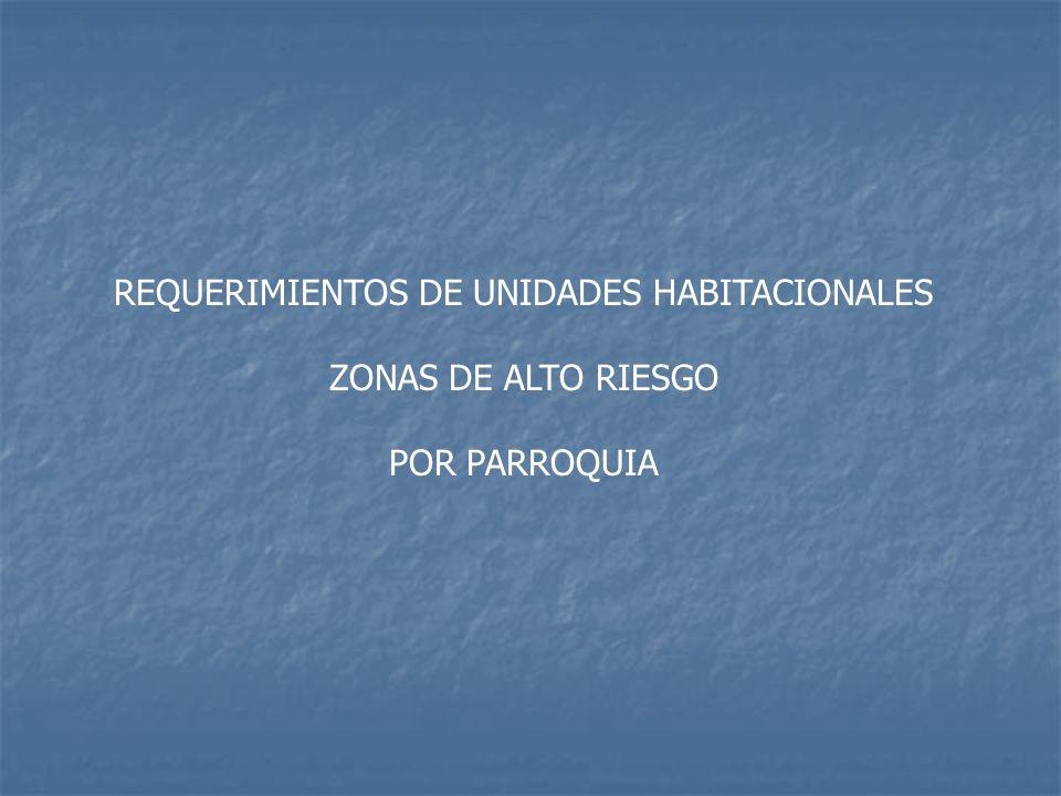 REQUERIMIENTOS DE UNIDADES HABITACIONALES