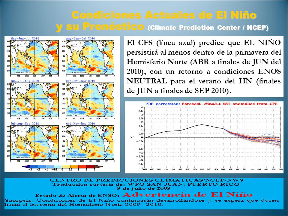 Condiciones Actuales de El Niño y su Pronóstico (Climate Prediction Center / NCEP)