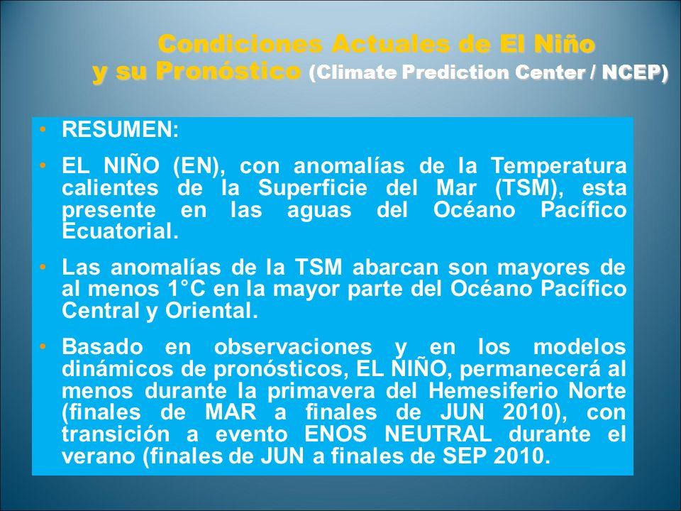 Condiciones Actuales de El Niño
