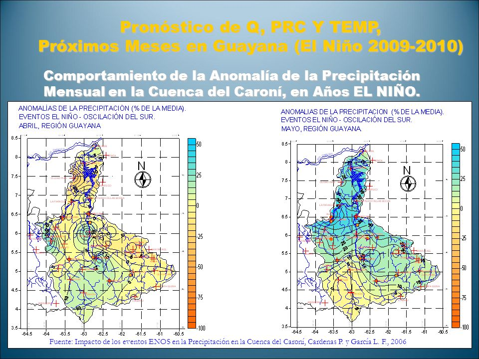 Pronóstico de Q, PRC Y TEMP,