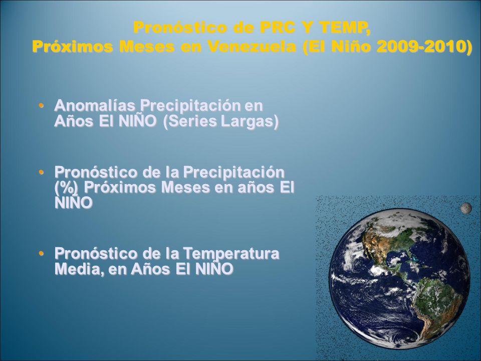 Pronóstico de PRC Y TEMP,