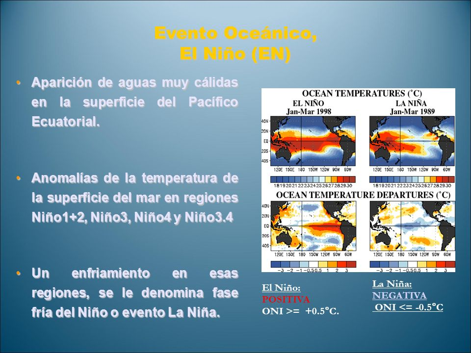 Evento Oceánico, El Niño (EN)