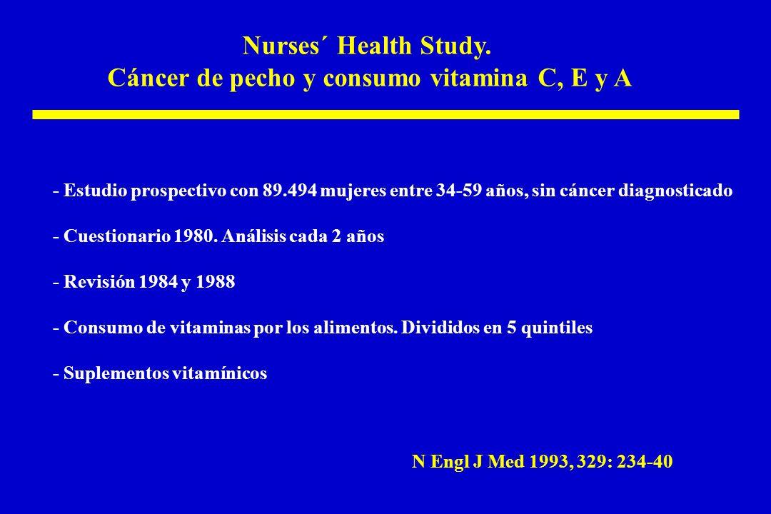 Cáncer de pecho y consumo vitamina C, E y A