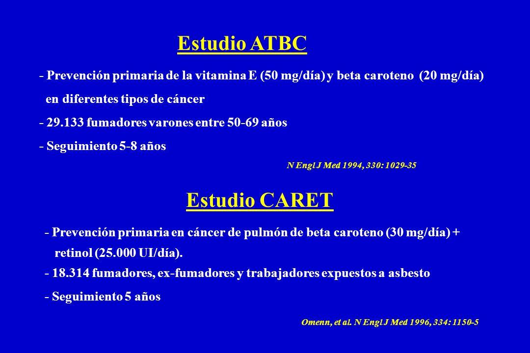 Estudio ATBC Estudio CARET