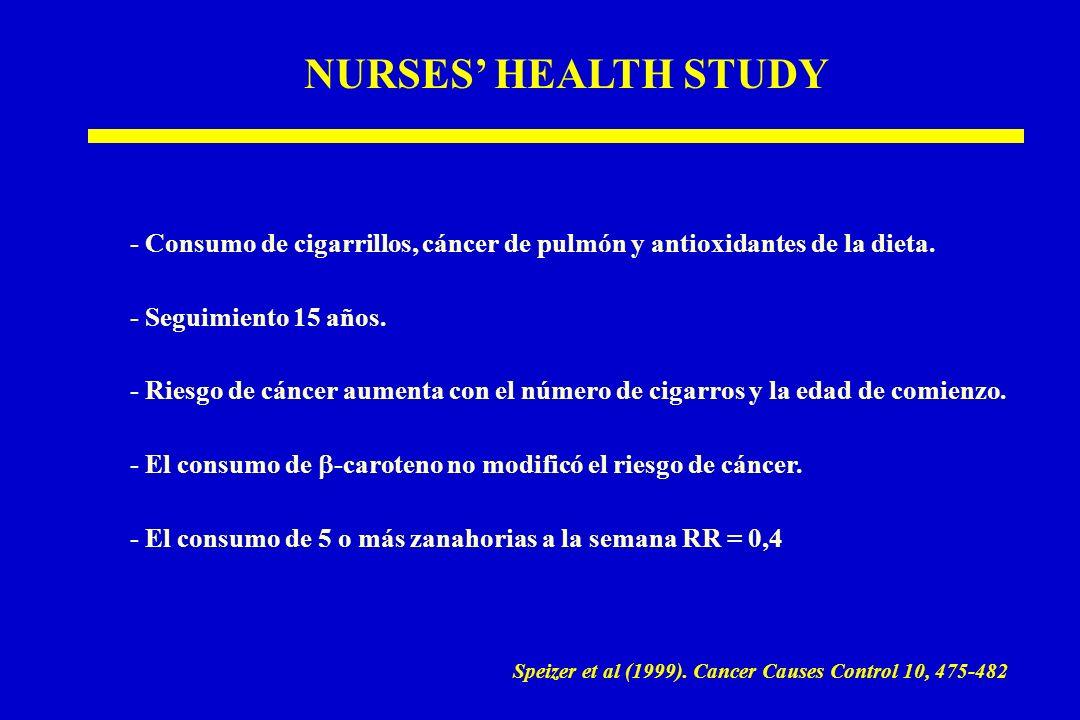 NURSES' HEALTH STUDY - Consumo de cigarrillos, cáncer de pulmón y antioxidantes de la dieta. - Seguimiento 15 años.