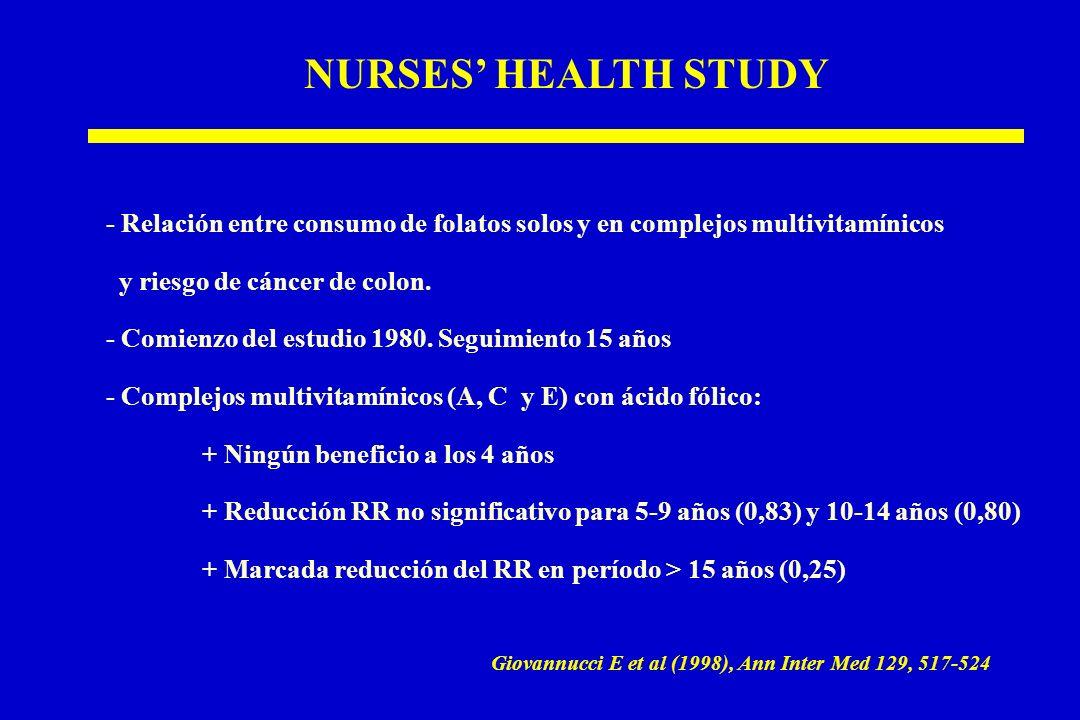 NURSES' HEALTH STUDY - Relación entre consumo de folatos solos y en complejos multivitamínicos. y riesgo de cáncer de colon.