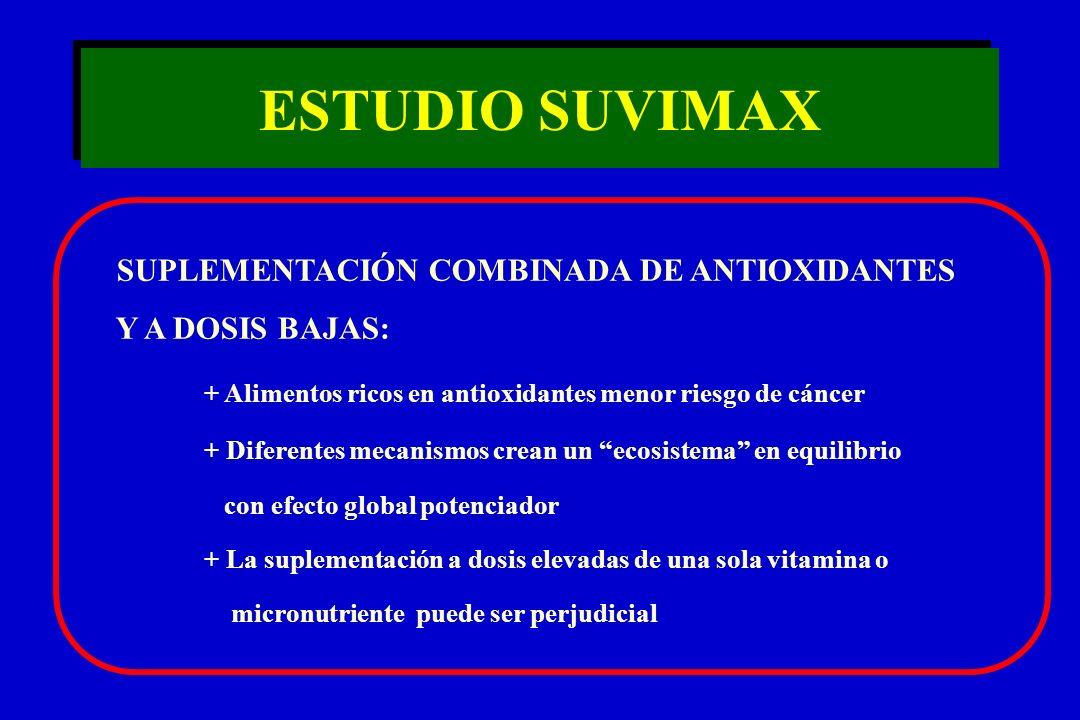 ESTUDIO SUVIMAX SUPLEMENTACIÓN COMBINADA DE ANTIOXIDANTES