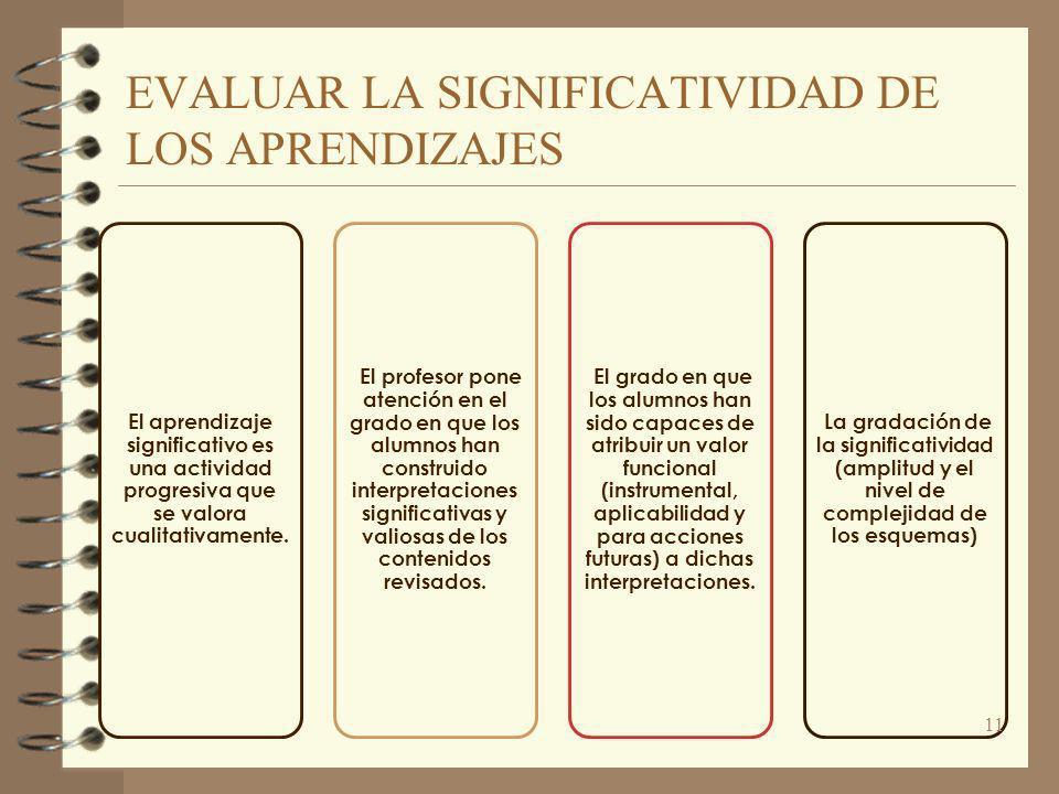 EVALUAR LA SIGNIFICATIVIDAD DE LOS APRENDIZAJES