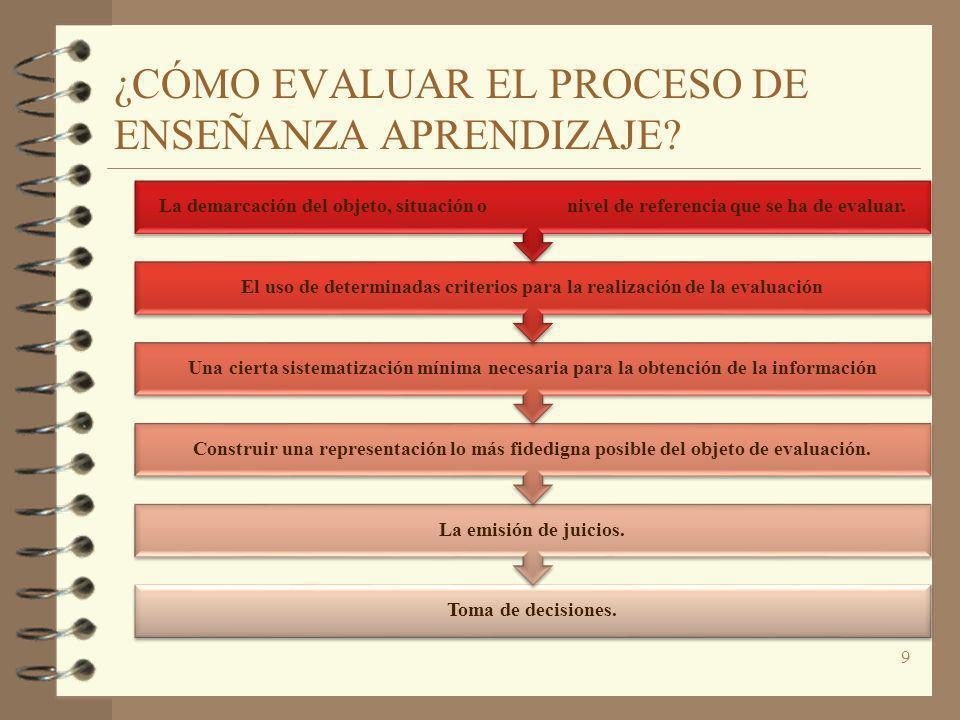 ¿CÓMO EVALUAR EL PROCESO DE ENSEÑANZA APRENDIZAJE