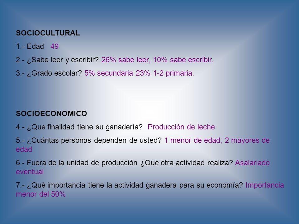 SOCIOCULTURAL 1.- Edad 49. 2.- ¿Sabe leer y escribir 26% sabe leer, 10% sabe escribir. 3.- ¿Grado escolar 5% secundaria 23% 1-2 primaria.
