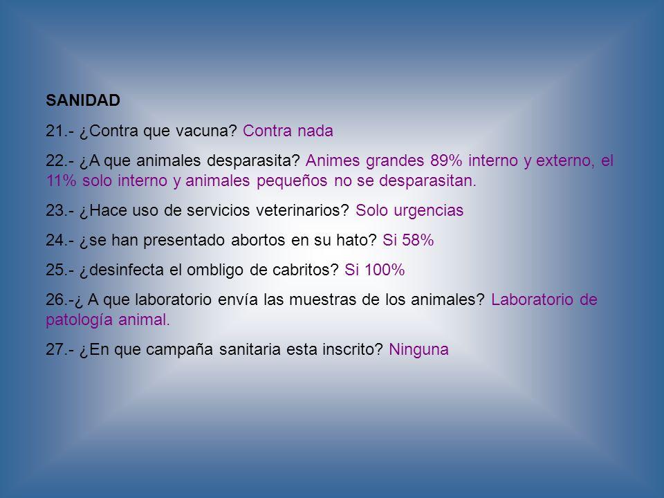 SANIDAD 21.- ¿Contra que vacuna Contra nada.