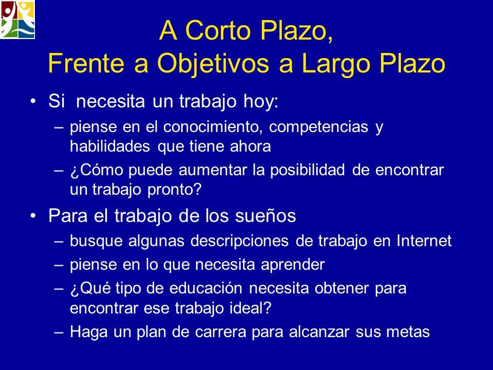A Corto Plazo, Frente a Objetivos a Largo Plazo