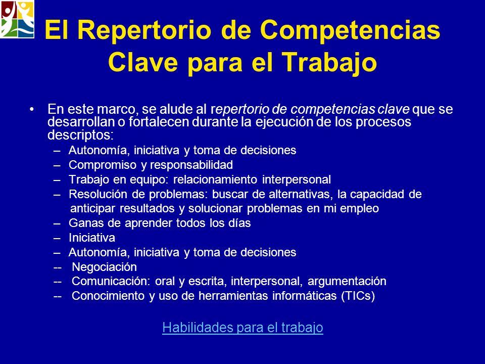 El Repertorio de Competencias Clave para el Trabajo