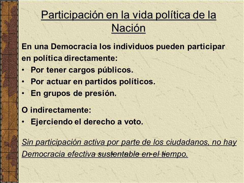 Participación en la vida política de la Nación