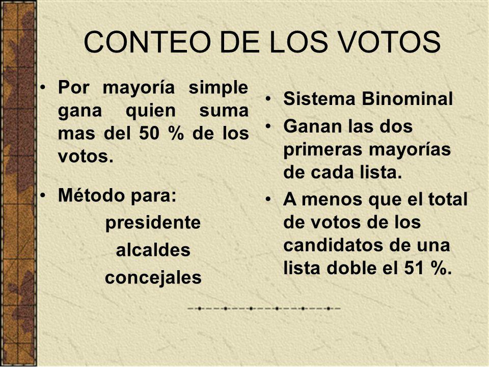 CONTEO DE LOS VOTOSPor mayoría simple gana quien suma mas del 50 % de los votos. Método para: presidente.