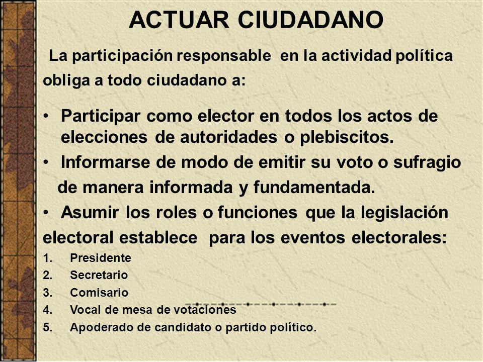 ACTUAR CIUDADANO La participación responsable en la actividad política
