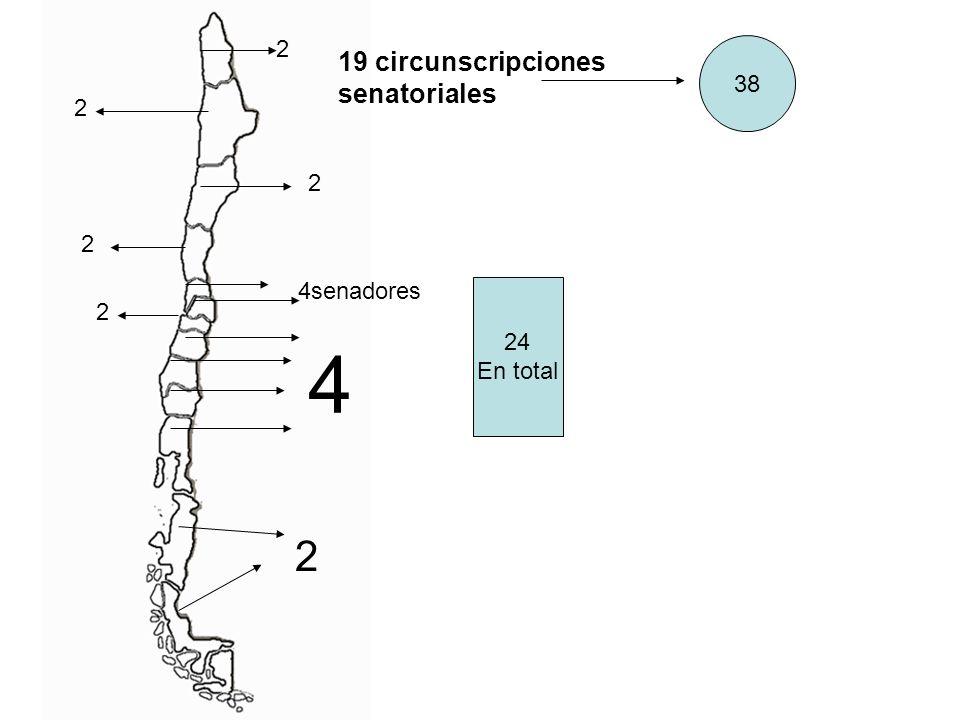 4 2 19 circunscripciones senatoriales 2 38 2 2 2 4senadores 2 24
