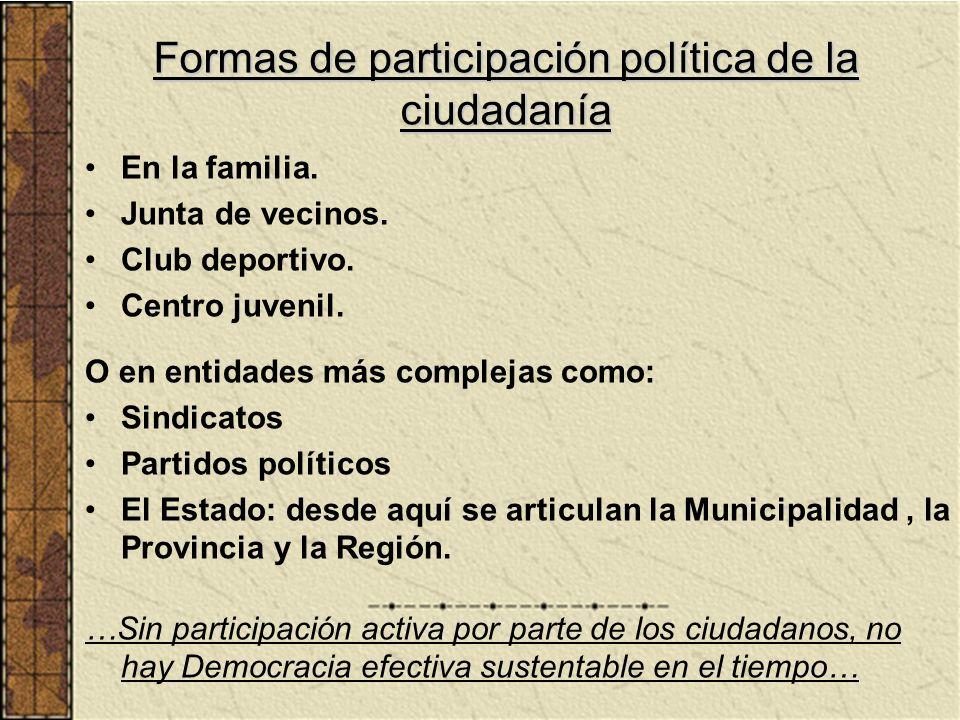 Formas de participación política de la ciudadanía