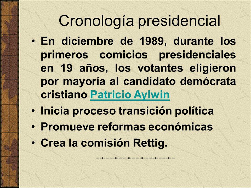 Cronología presidencial