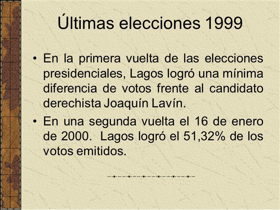Últimas elecciones 1999