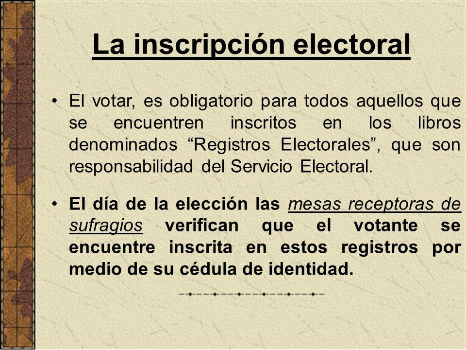 La inscripción electoral