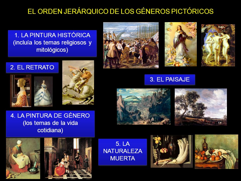 EL ORDEN JERÁRQUICO DE LOS GÉNEROS PICTÓRICOS