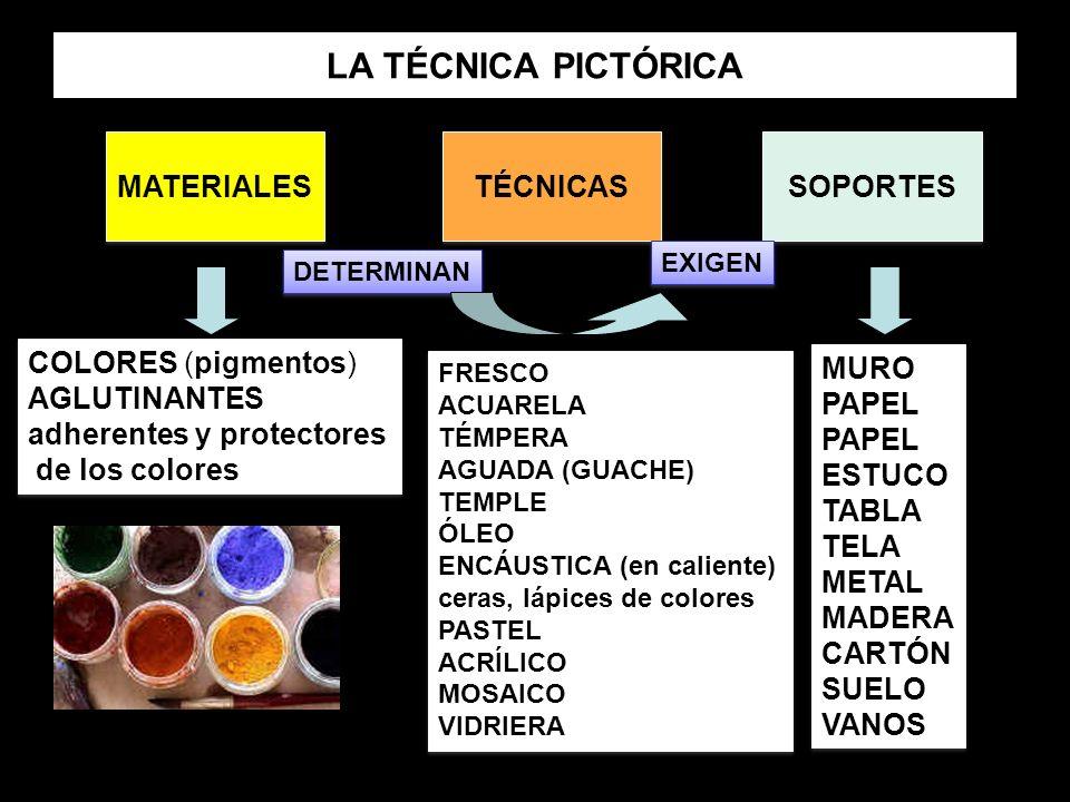 LA TÉCNICA PICTÓRICA MATERIALES TÉCNICAS SOPORTES COLORES (pigmentos)