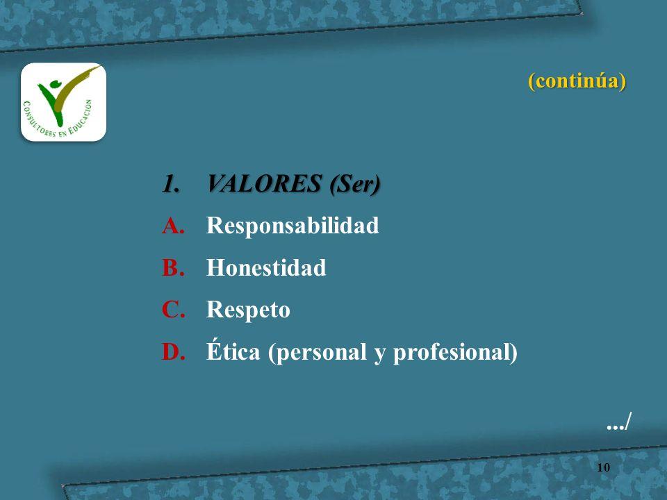 VALORES (Ser) .../ Responsabilidad Honestidad Respeto