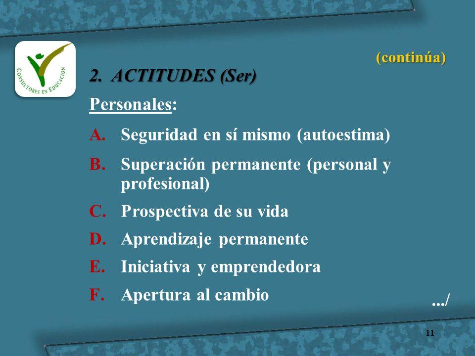 2. ACTITUDES (Ser) Personales: .../ Seguridad en sí mismo (autoestima)