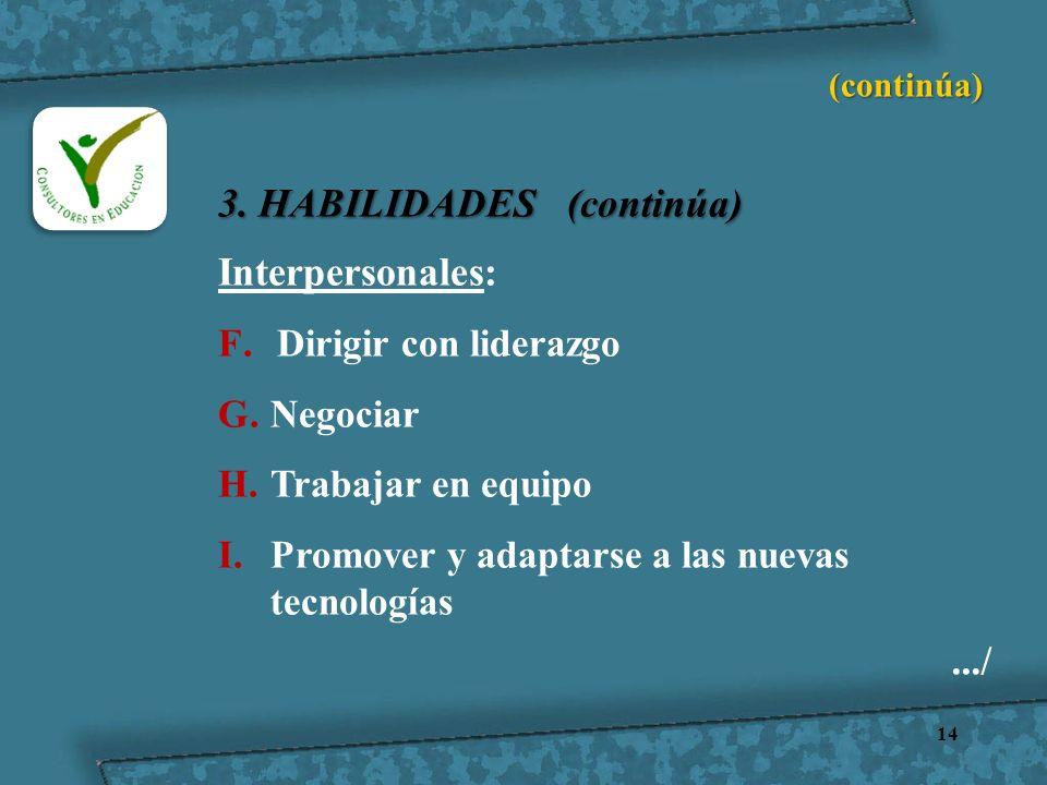 3. HABILIDADES (continúa) Interpersonales: