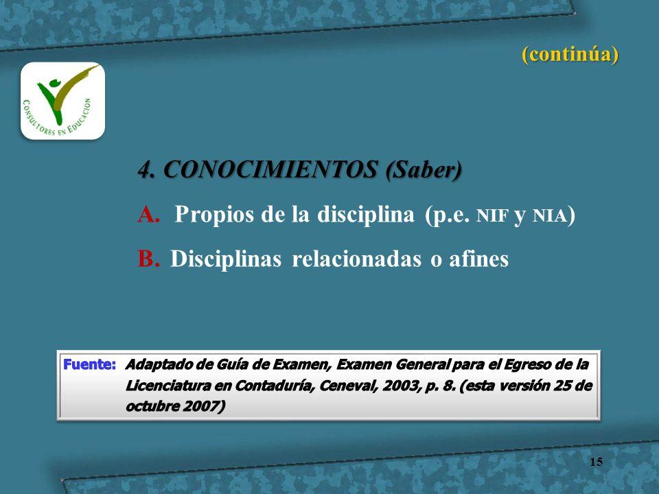 4. CONOCIMIENTOS (Saber)