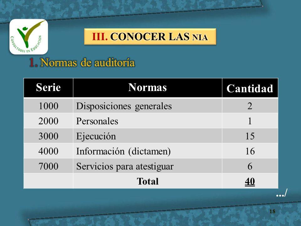 1. Normas de auditoría Serie Normas Cantidad .../ III. CONOCER LAS NIA