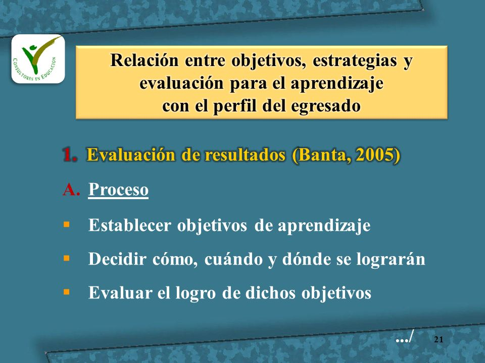 Relación entre objetivos, estrategias y evaluación para el aprendizaje con el perfil del egresado