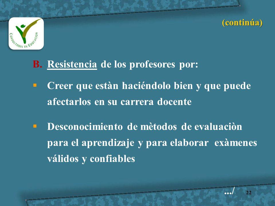 Resistencia de los profesores por: