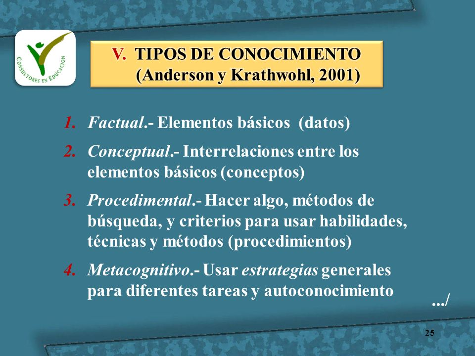 V. TIPOS DE CONOCIMIENTO (Anderson y Krathwohl, 2001)