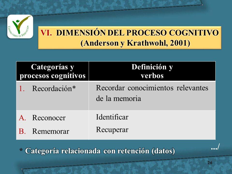 .../ VI. DIMENSIÓN DEL PROCESO COGNITIVO (Anderson y Krathwohl, 2001)