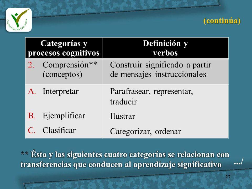 Categorías y procesos cognitivos