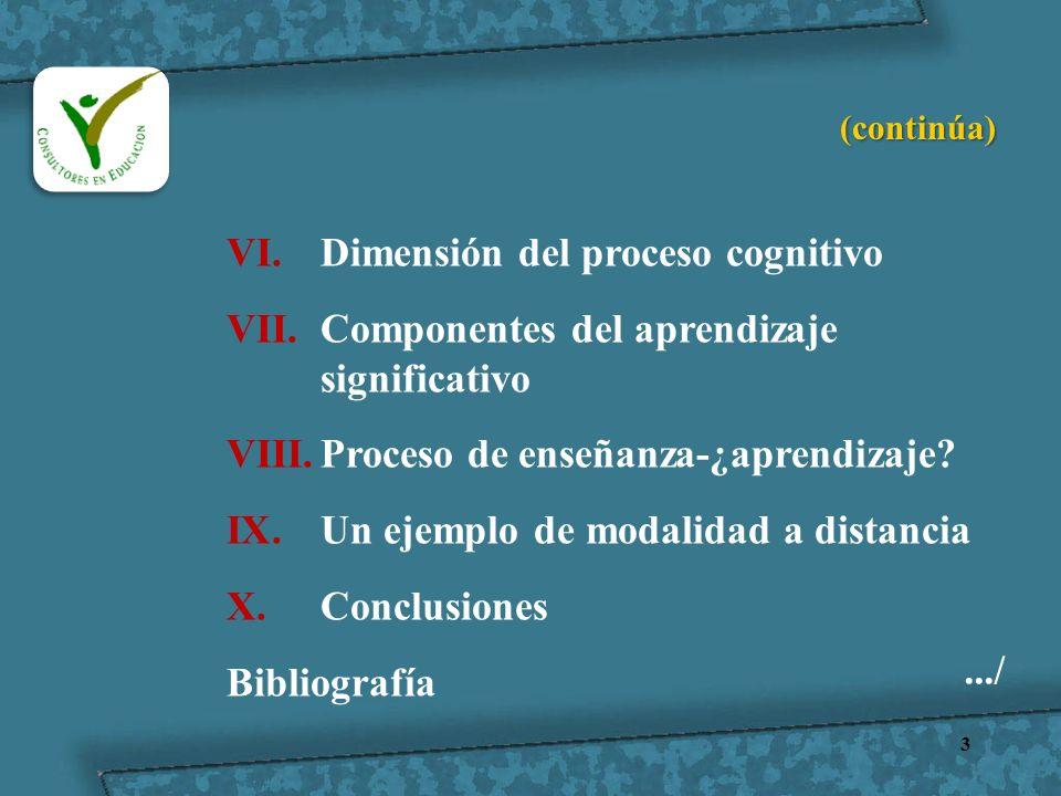 Dimensión del proceso cognitivo