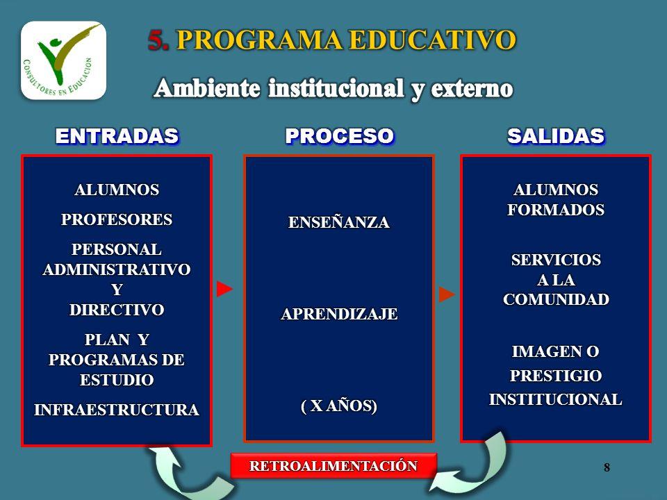 Ambiente institucional y externo