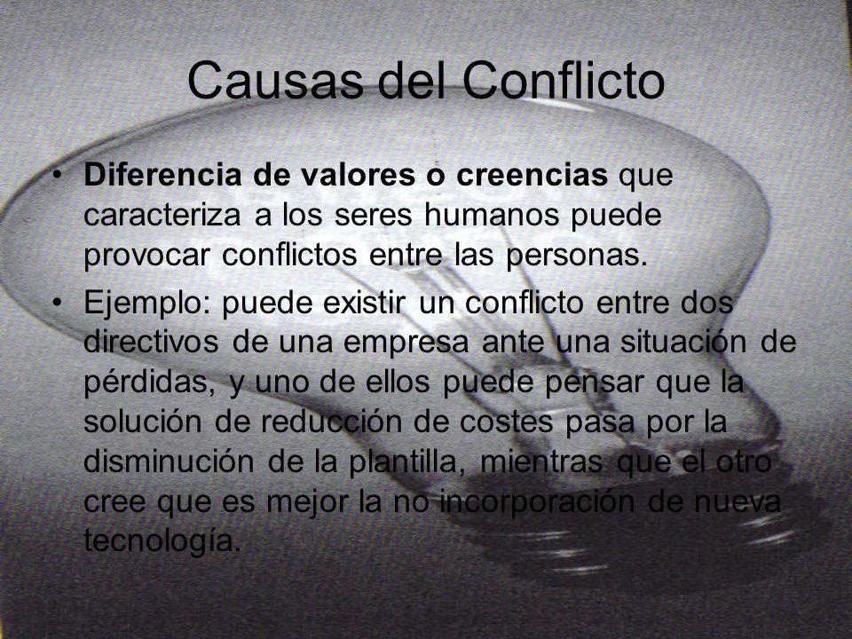 Causas del ConflictoDiferencia de valores o creencias que caracteriza a los seres humanos puede provocar conflictos entre las personas.