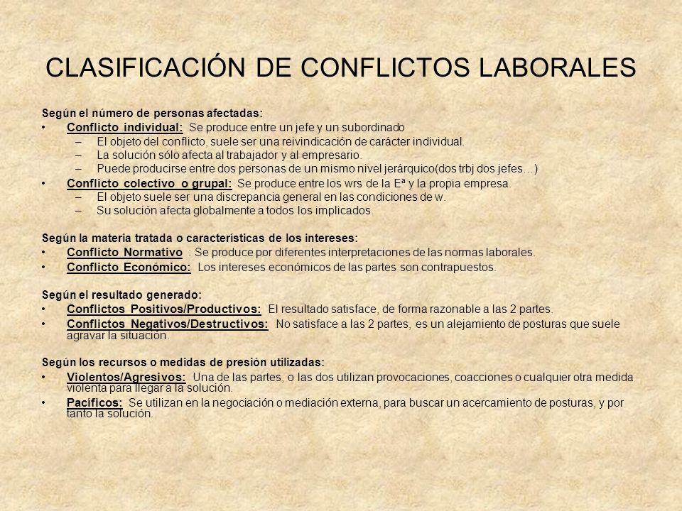 CLASIFICACIÓN DE CONFLICTOS LABORALES