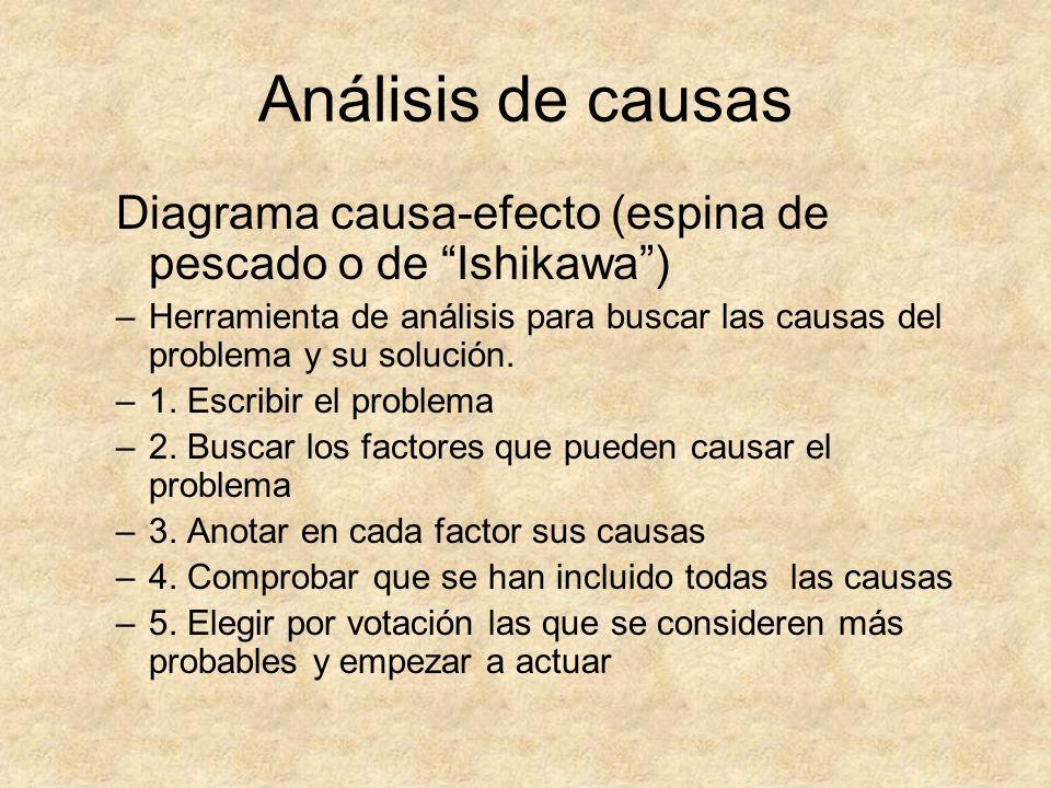 Análisis de causas Diagrama causa-efecto (espina de pescado o de Ishikawa )