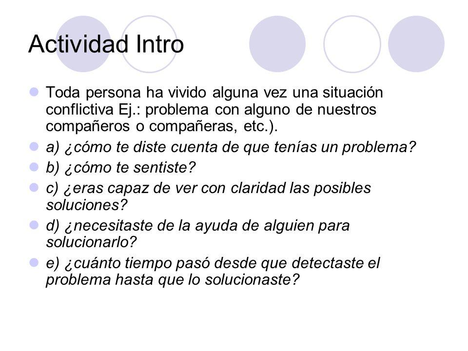 Actividad IntroToda persona ha vivido alguna vez una situación conflictiva Ej.: problema con alguno de nuestros compañeros o compañeras, etc.).