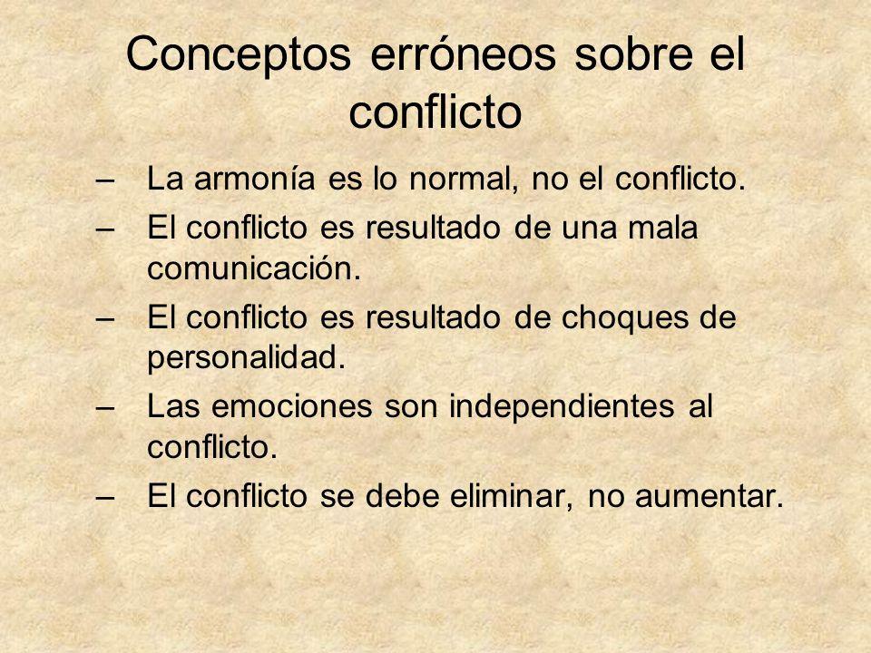 Conceptos erróneos sobre el conflicto