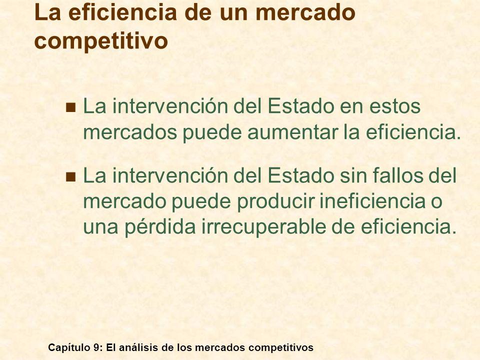 La eficiencia de un mercado competitivo