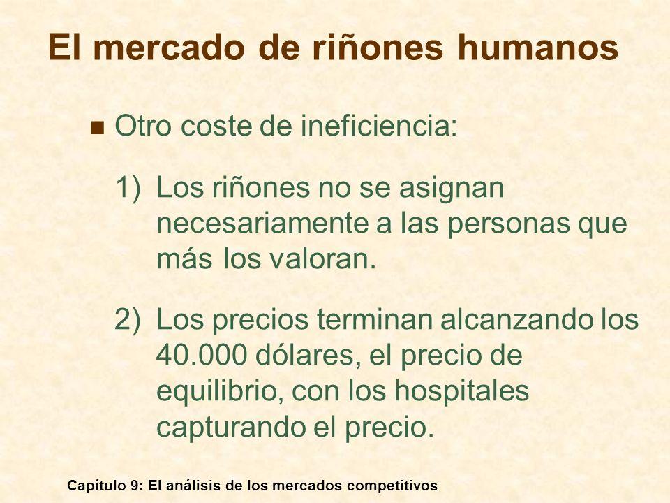 El mercado de riñones humanos