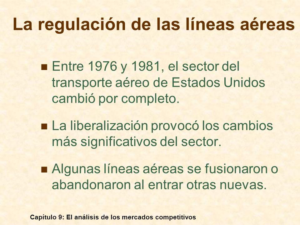La regulación de las líneas aéreas