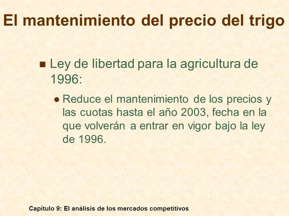 El mantenimiento del precio del trigo