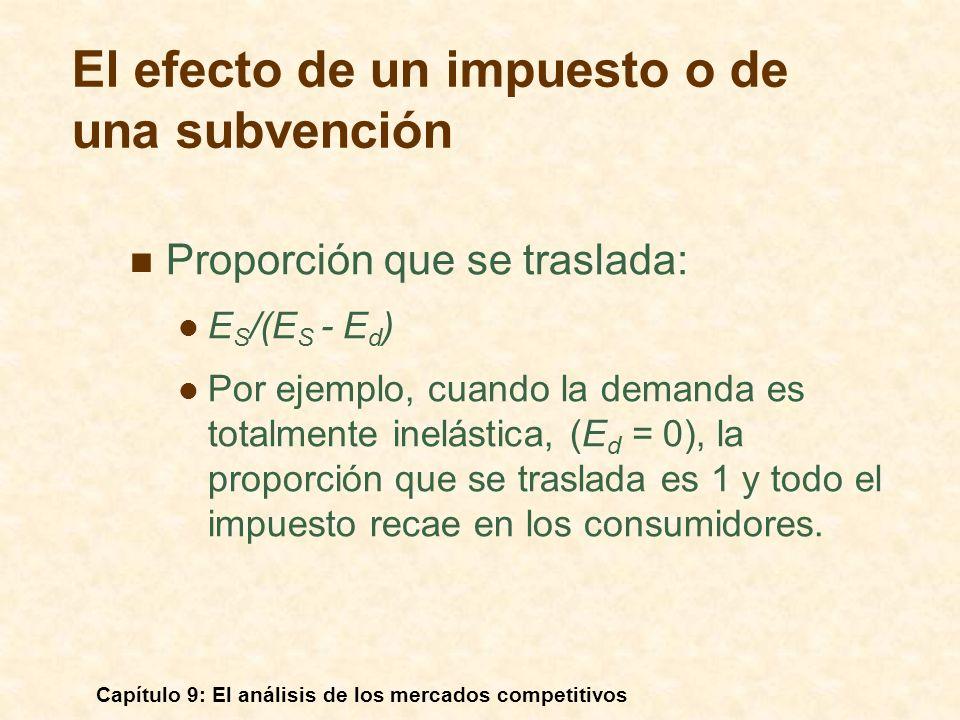 El efecto de un impuesto o de una subvención