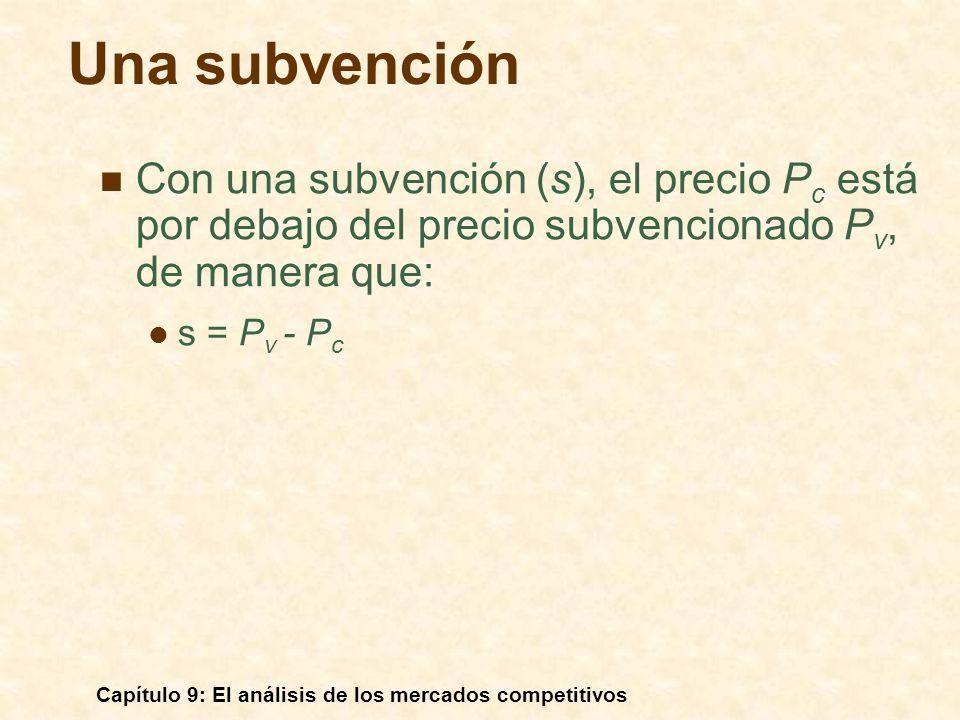 Una subvenciónCon una subvención (s), el precio Pc está por debajo del precio subvencionado Pv, de manera que: